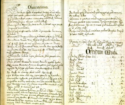 1715. évi összeírás, Szentendre, Observationes
