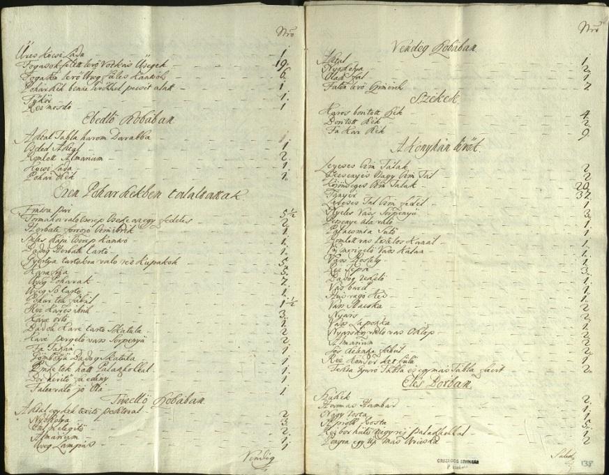 Vay Judit 1770. február 25-én ajnácskői udvarházának konyhájában felvett leltára, részlet. MNL OL P 1951 (Bethlen cs. lvt.) – 13. tétel – 138 fol.
