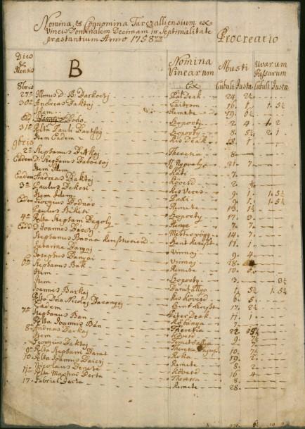 Tarcali szőlősgazdák névsora, 1758. MNL OL E 696 – 4b. tétel – 1