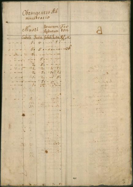 Tarcali szőlősgazdák névsora, 1758. MNL OL E 696 – 4b. tétel – 2